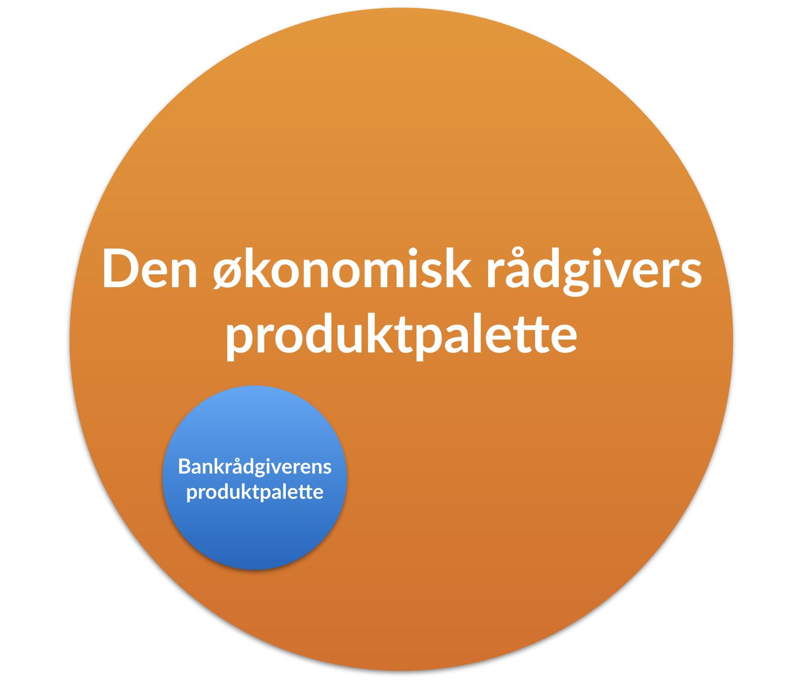 Macintosh HD:Users:frederikmuller:Desktop:escabe:Kunder:FinansPlan:Kreativt:Artikler:Artikelsamling:Art#19:Grafik:Palette.png