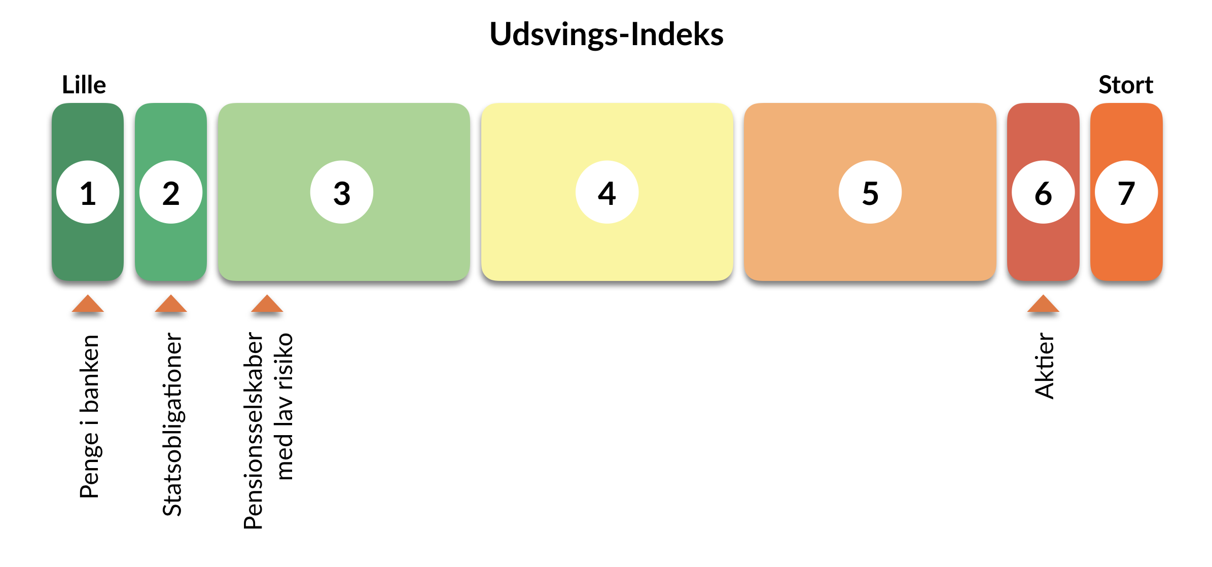 Macintosh HD:Users:frederikmuller:Desktop:Udsvingsindex.png